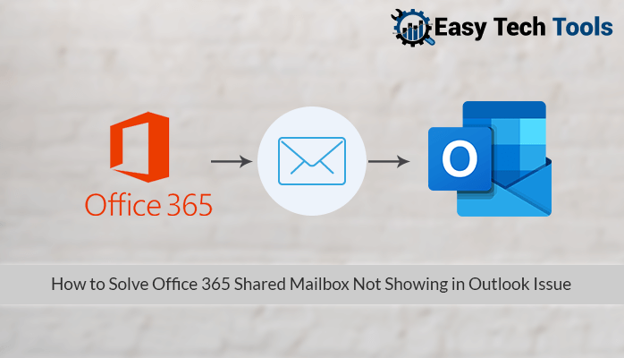Solve shared mailbox not showing in outlook issue